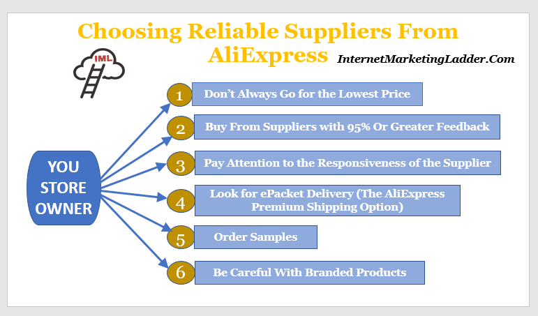 choosing-Reliable-Suppliers-from-AliExpress-2